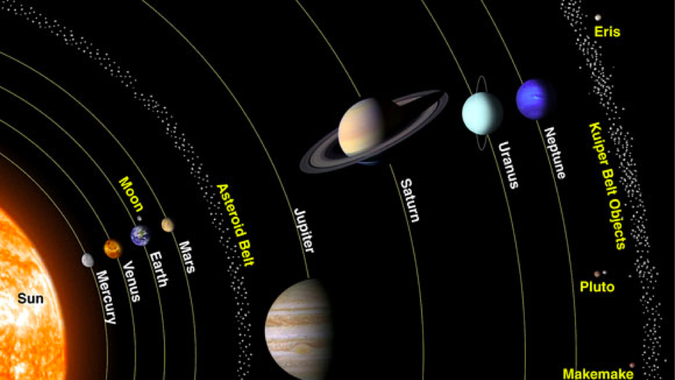 The Planets Asteroids Of Our Solar System